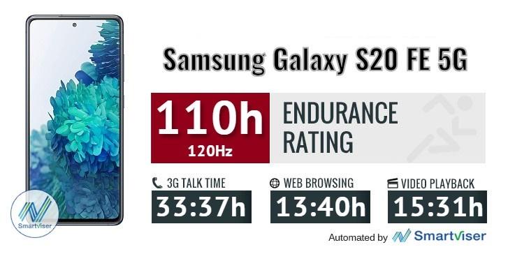 Samsung Galaxy S20 FE 5G battery life